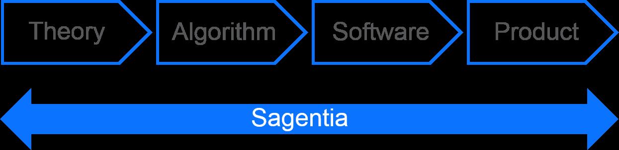 algorithms_v3 jpg