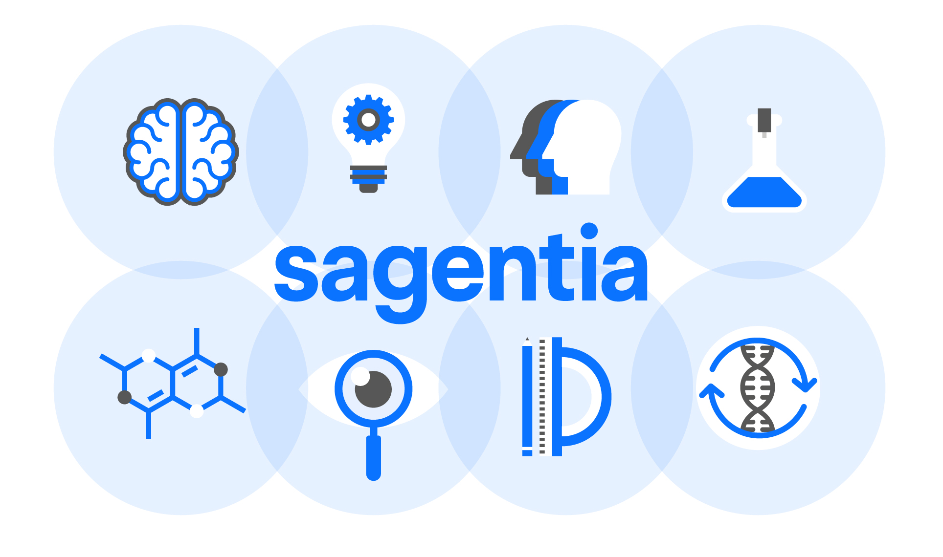 Image for Why Sagentia?